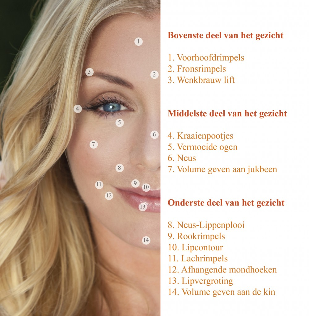 Rimpelbehandeling met botox of fillers door  huisarts Sharda Das in Almere
